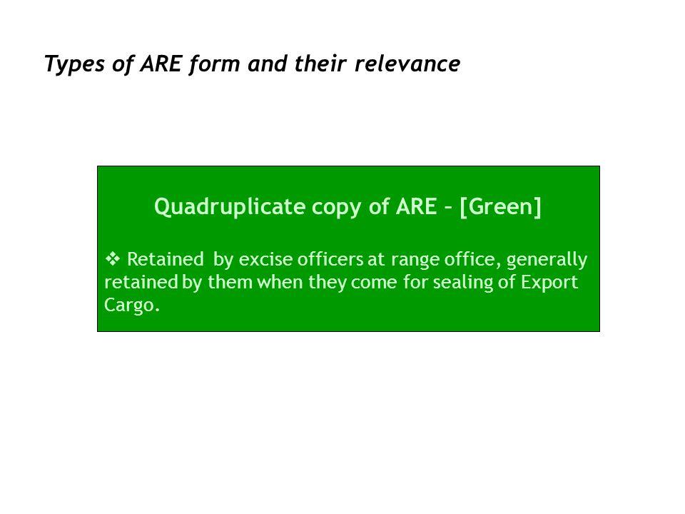 Quadruplicate copy of ARE – [Green]